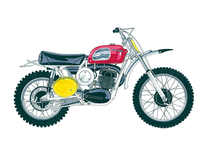 Husqvarna CR 400